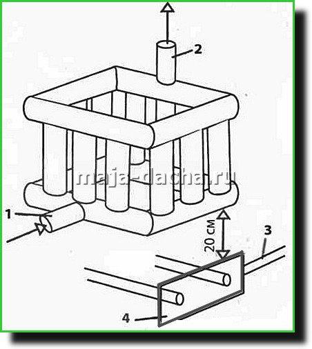 Как сделать котел на твердом топливе своими