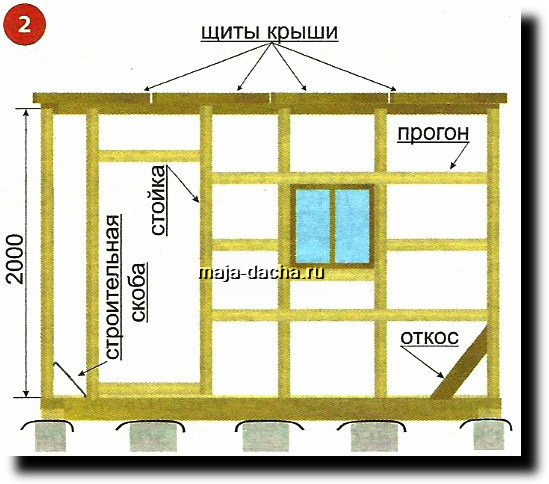 Строительство дачной бытовки своими руками пошаговая инструкция