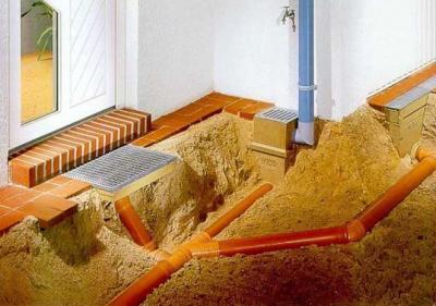 бытовая канализация для дачи