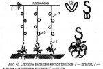Схема подвязки с крючком и кольцами