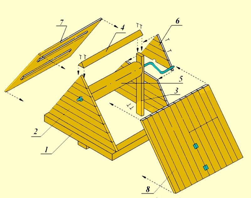 Колодезный домик своими руками чертежи 28