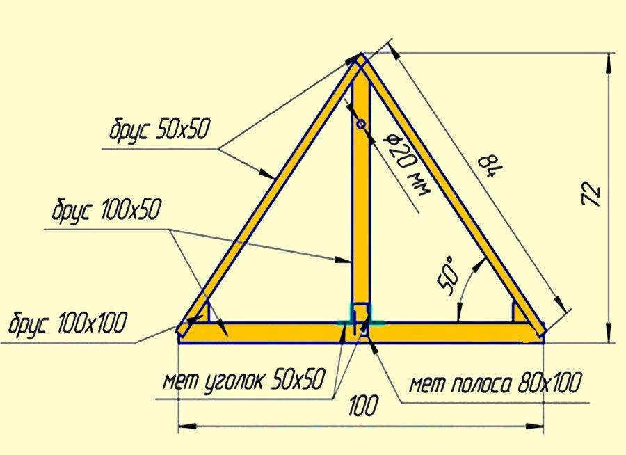 Как сделать домик для колодца своими руками - 3 45