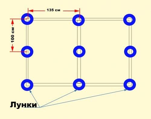 Схема расположения лунок для фундамента