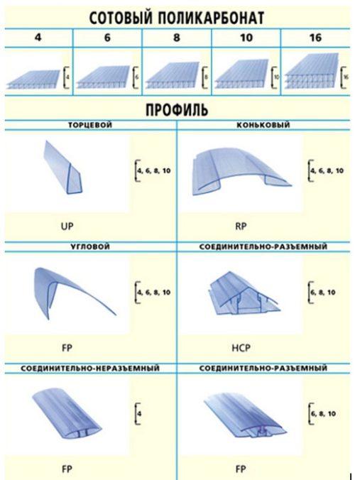 Виды профиле для монтажа поликарбоната