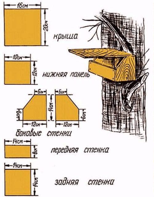 Домики для трясогузки чертежи