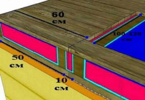 Схема панельного потолка