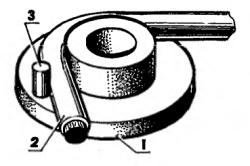 Диск для изгиба профильной трубы