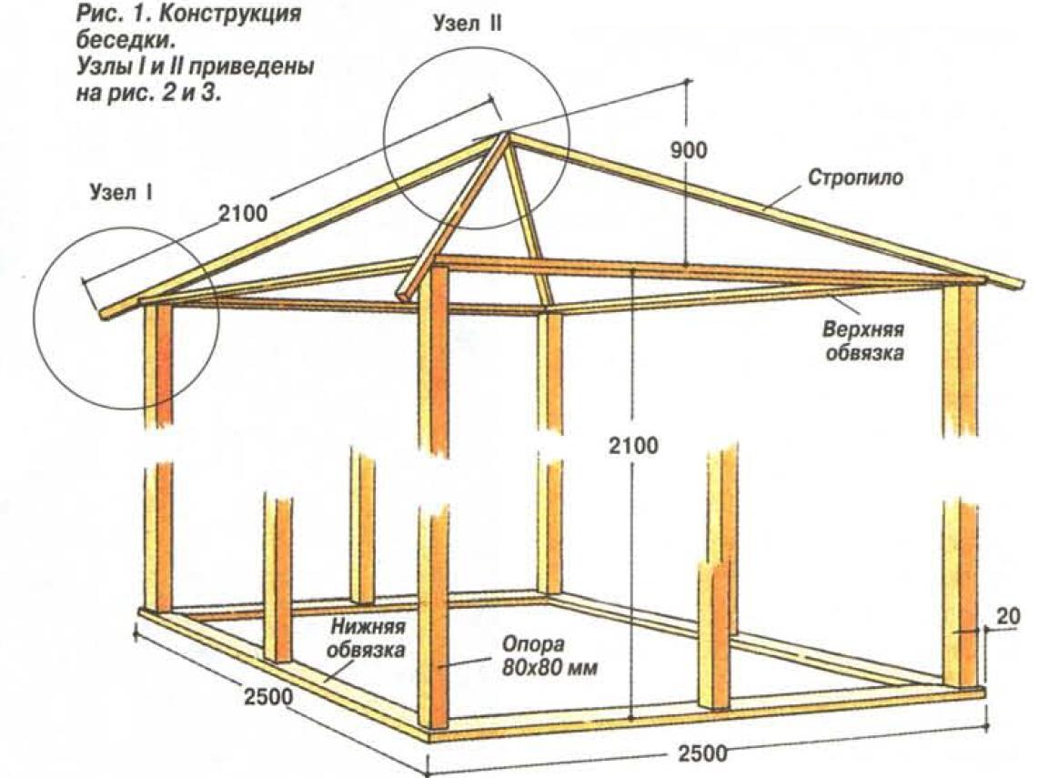 Почему кабель из сшитого полиэтилена