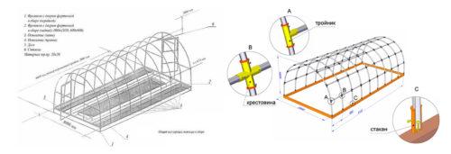 Проект теплицы из пластиковых труб