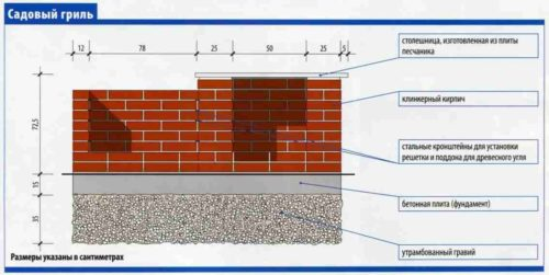 Схема садового гриля с камерой шириною 78 см