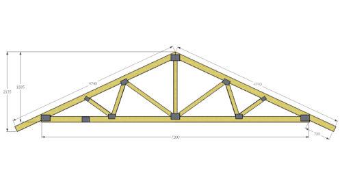 Схема двухскатной висячей крыши