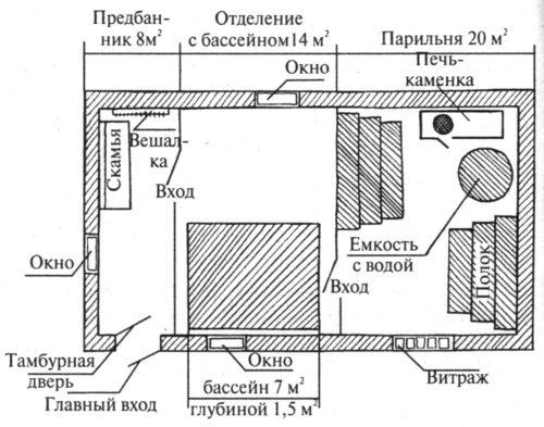 Схема сауны
