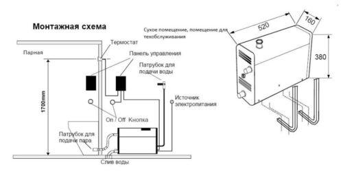 Монтаж готового парогенератора