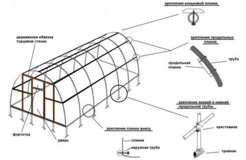 Пример чертежа парника