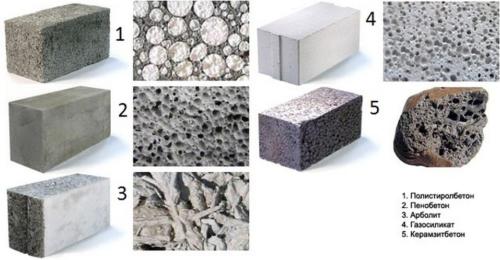Примеры блоков
