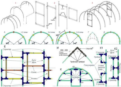 Принципы соединения труб в плоскостных деталях