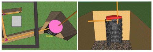 Схема устройства слива с септиком