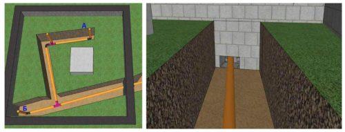 Схема ввода сливной трубы в подпол бани