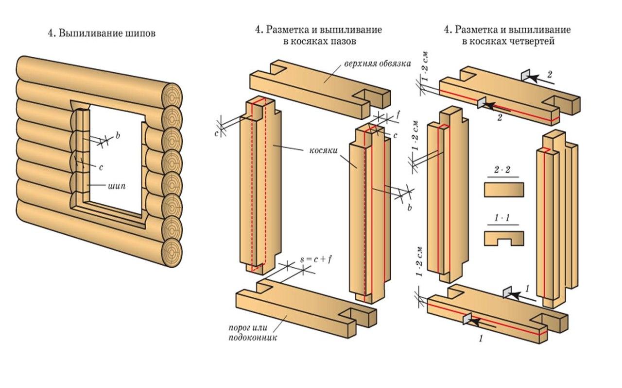 Двери своими руками деревянные и их чертежи