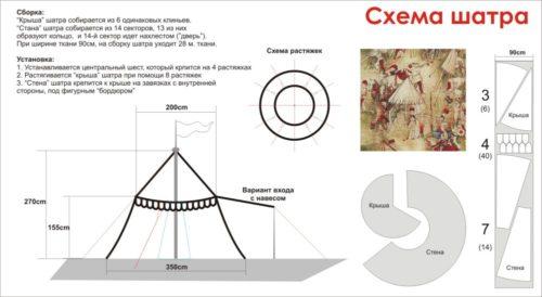 Схема садового шатра
