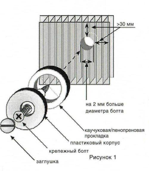 Схема крепления термошайбы для поликарбоната