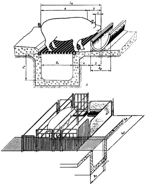 Схема устройства гидросмыва навоза