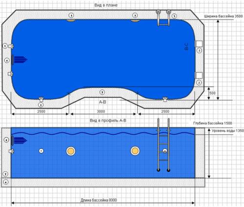 План оснащения полипропиленового бассейна