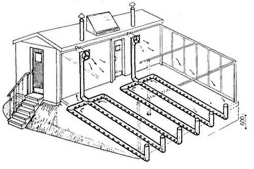 Схема и пример разводки вентиляционной системы вегетария