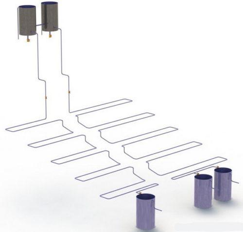 Схема обустройства капельного полива