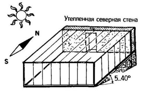 Схематическое изображение уклона вегетария