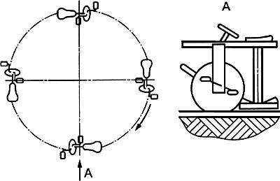 Карусель «движение по круговой колее»