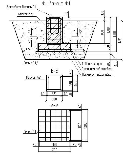 Схема фундамента для карусели