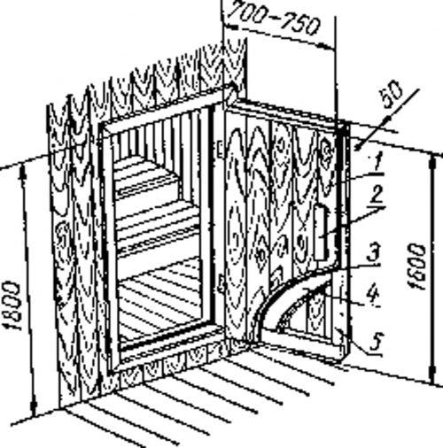 Чертёж двери в баню