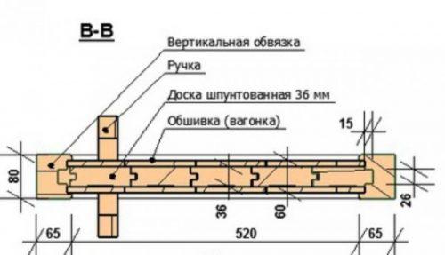 Схема обвязки двери