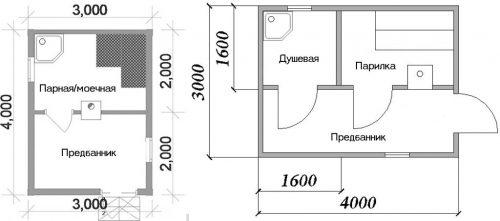 Планировка и размеры двух небольших бань